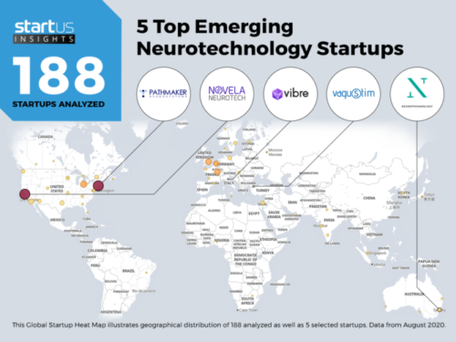 Neurotechnology-Startups-Healthcare-Heat-Map-StartUs-Insights-noresize
